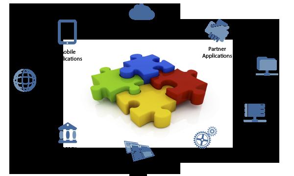 integracion-API