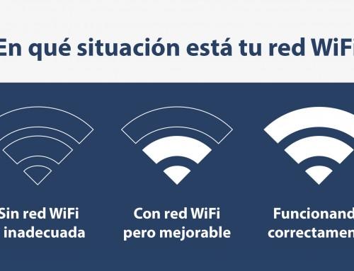 ¿ En qué situación está tu red WiFi ?